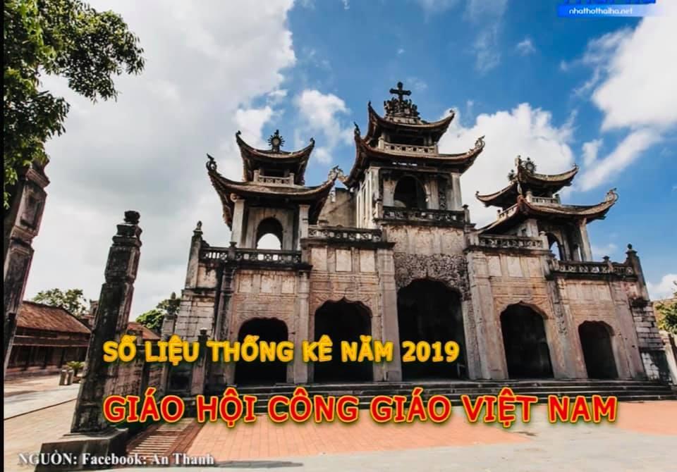 Thống kế số tín hữu Công Giáo tại Việt Nam